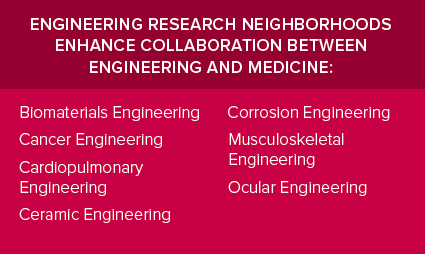 Research neighborhoods enhance collaboration